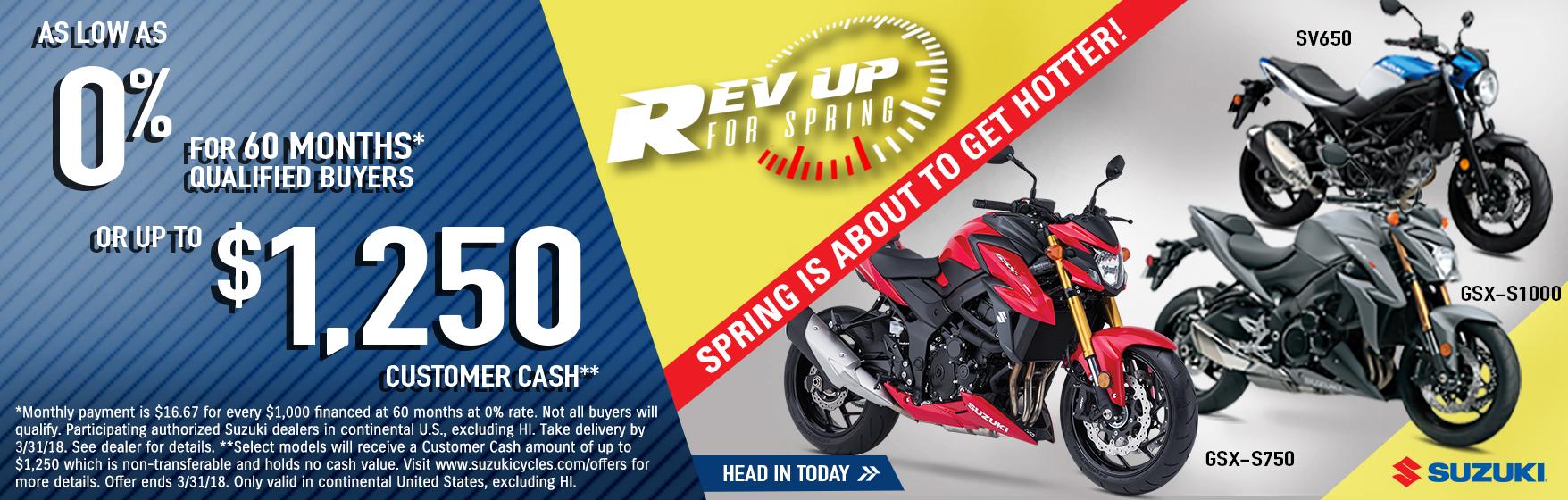 Good Buy Honda Motorcycle Accessories Online